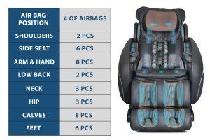 desc-airbag-os4000